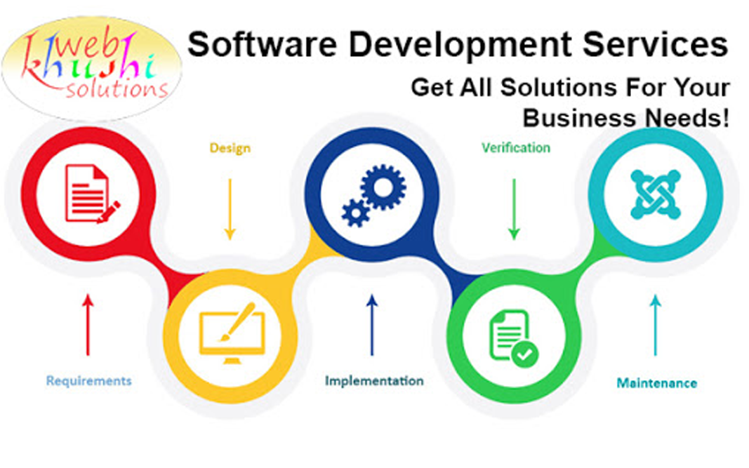 software development company khushi web solutions